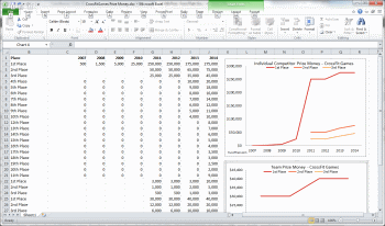 CrossFit Games Prize Money Excel